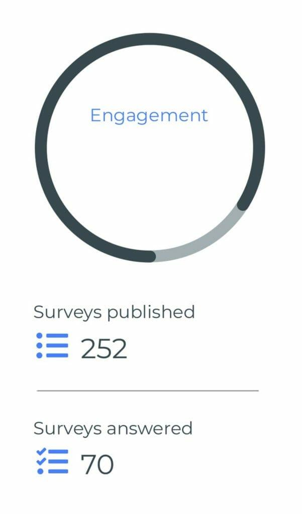 employee engagement data card min